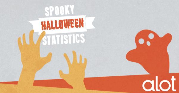 Horrifying Halloween Facts